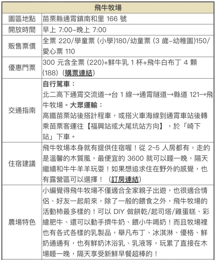 全台 5 大休閒農場推薦 優惠門票、交通、住宿看這篇,北中南東親子農場懶人包!